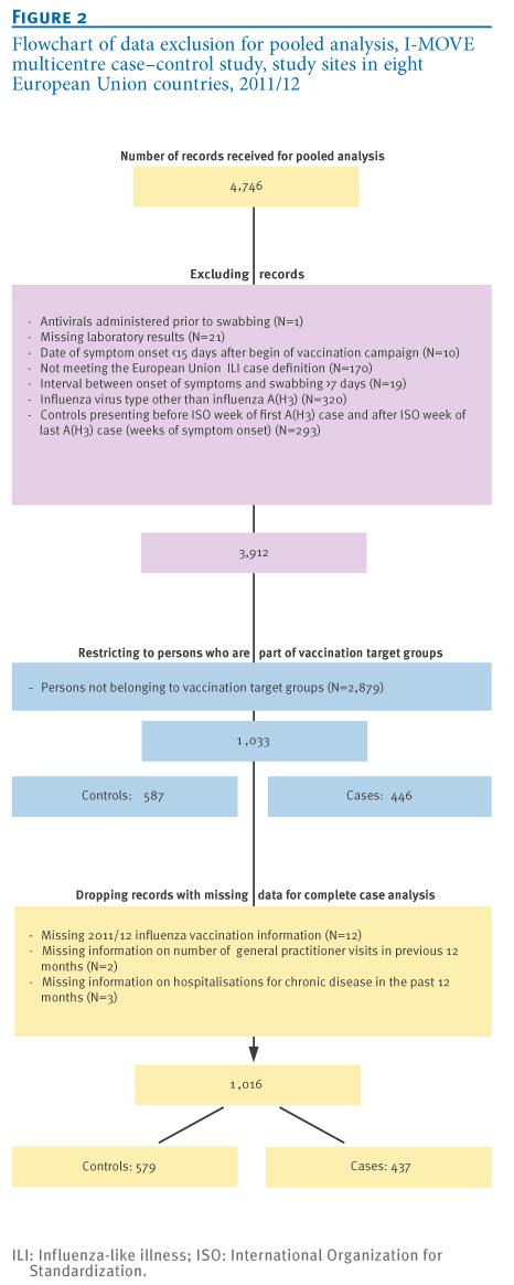epidemiology paper nur/408