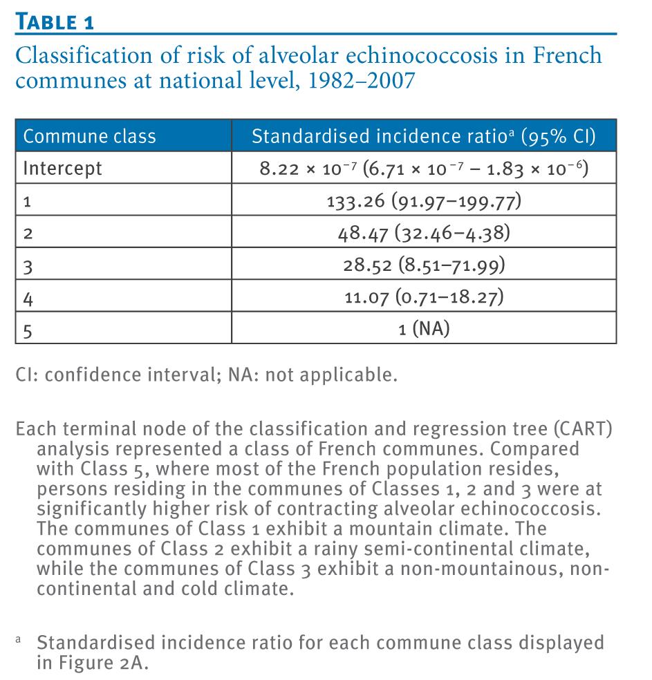 advantage and disadvantage of conducting case studies
